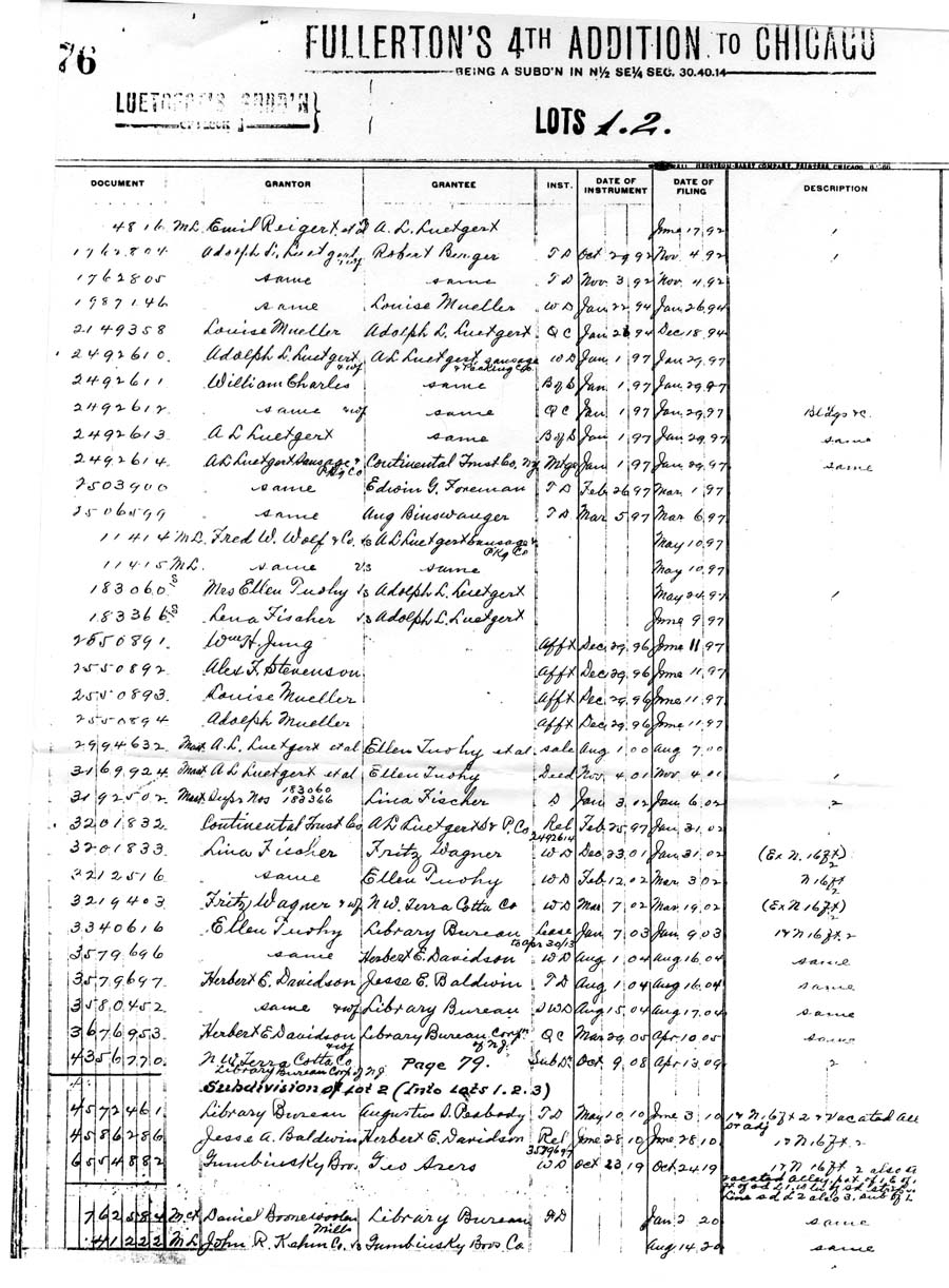 Alchemy of bones documents cook county recorder of deeds ledger showing transactions for the luetgert factory property 1betcityfo Choice Image